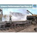 Schwere Plattformwagen Type SSyms 80