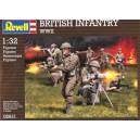 British Infantry WWII