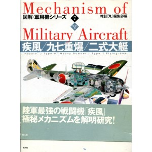 Mechanism of Military Aircraft