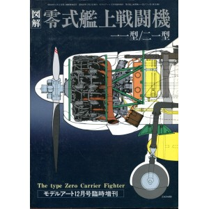 The type Zero Carrier Fighter
